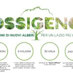 Progetto Ossigeno, 6 milioni di nuovi alberi nei prossimi 3 anni