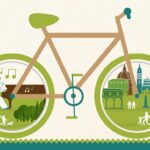 Presentazione dossier PM10 Roma e animazione Domenica ecologica